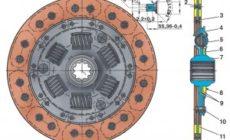 Ведомый диск сцепления
