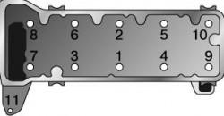 Zamena prokladki golovki bloka cilindrov