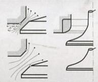 Турбулентность потока на резких перепадах сечения каналов