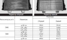 Радиатор радиатору рознь