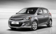 Тест: Hyundai i20