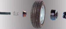Точная балансировка колес