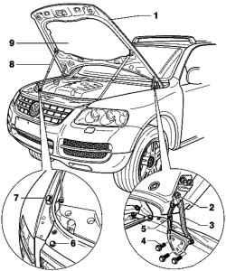 Виды автозапчастей и их особенности